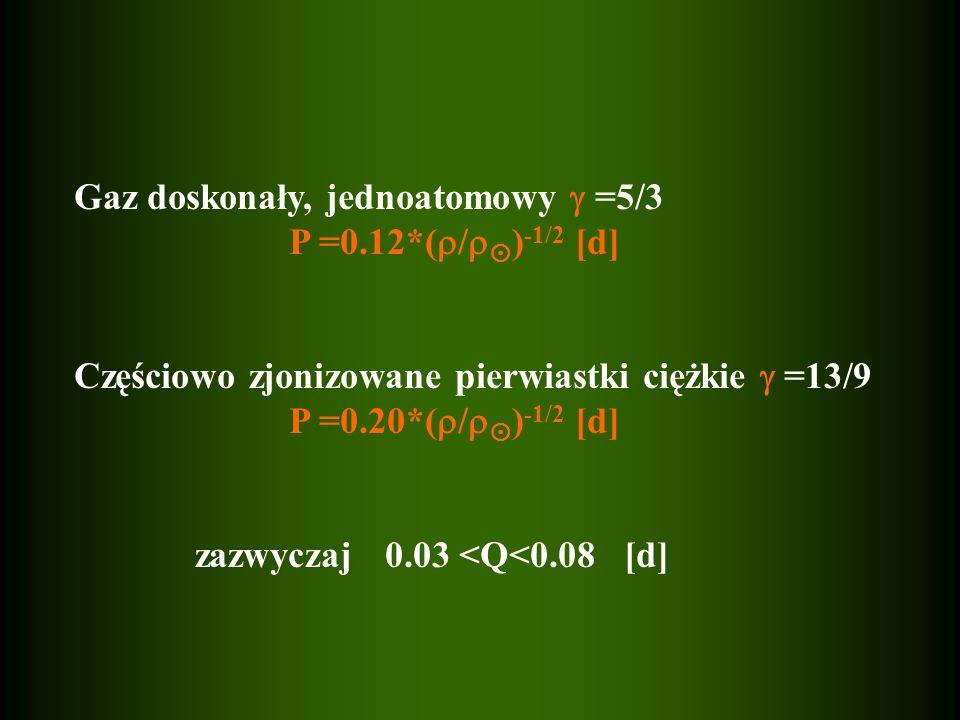 Gaz doskonały, jednoatomowy  =5/3 P =0.12*(/)-1/2 [d]